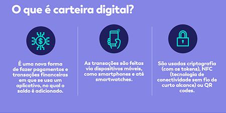 O que é uma carteira digital
