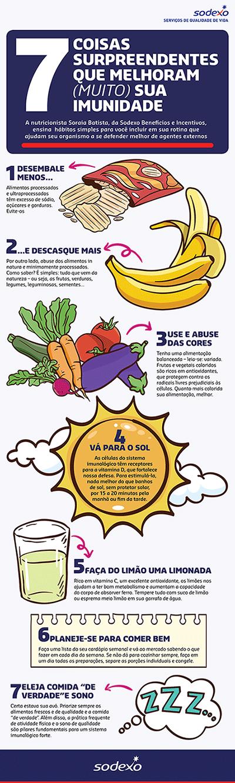 Alimentação para ter mais saúde