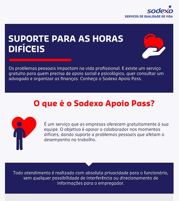 Suporte para colaboradores - O que é o Apoio Pass
