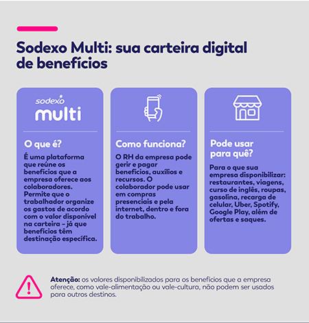 Sodexo Multi é um benefício flexível