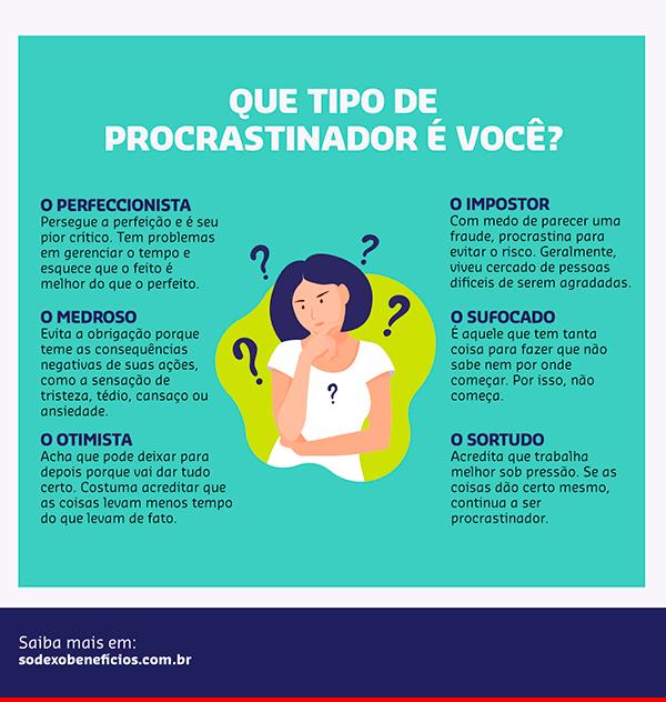 Infográfico: que tipo de procrastinador você é?