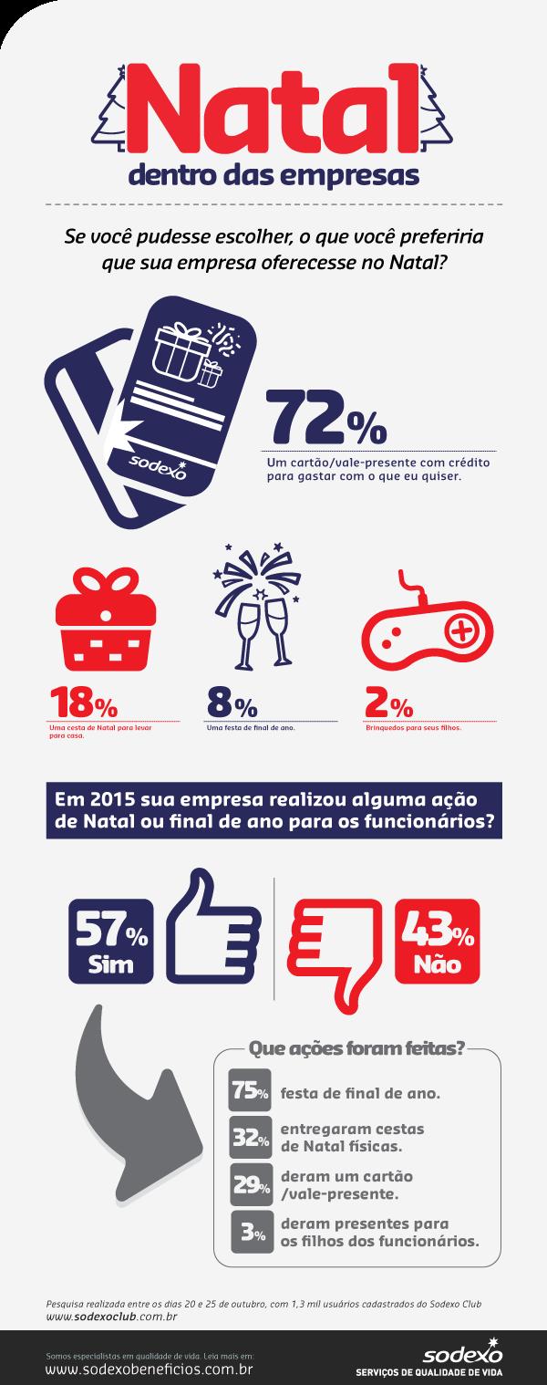 Sodexo_Beneficios_Estudo_Natal.png