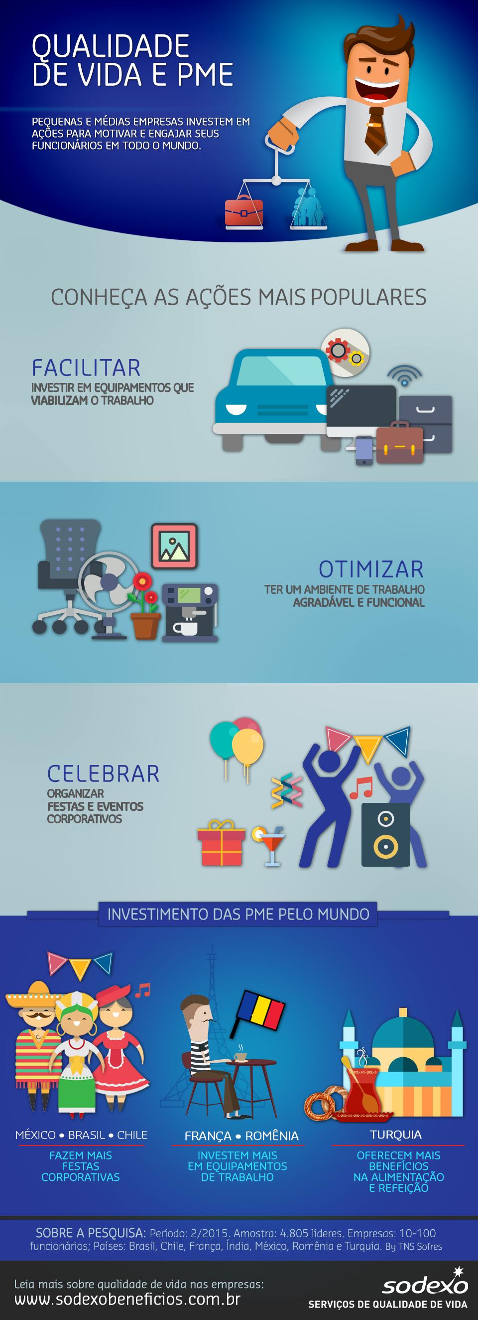 Sodexo_Beneficios_Infografico_Qualidade_de_vida.png