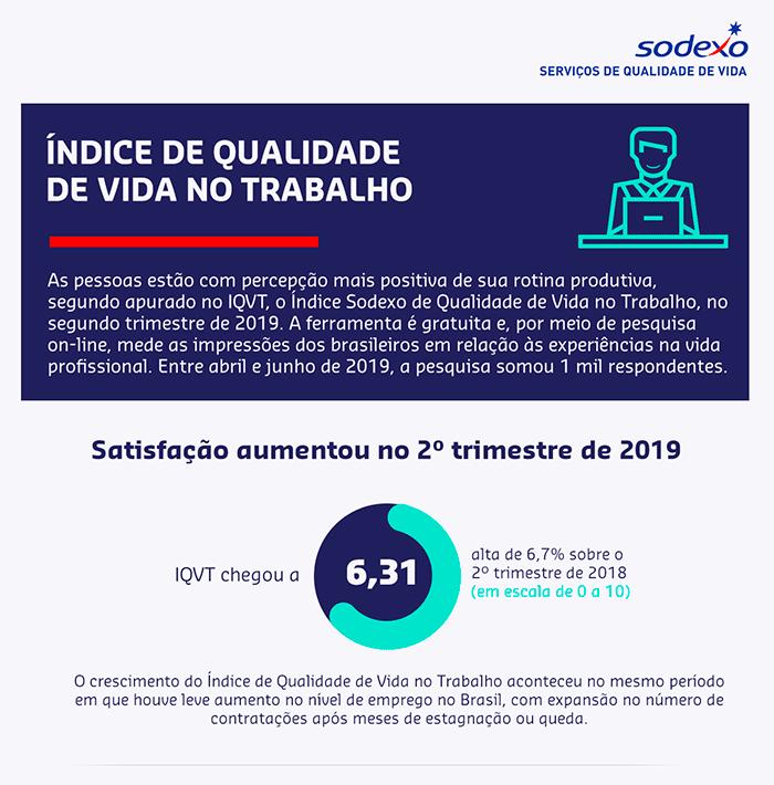infografico no indice 1